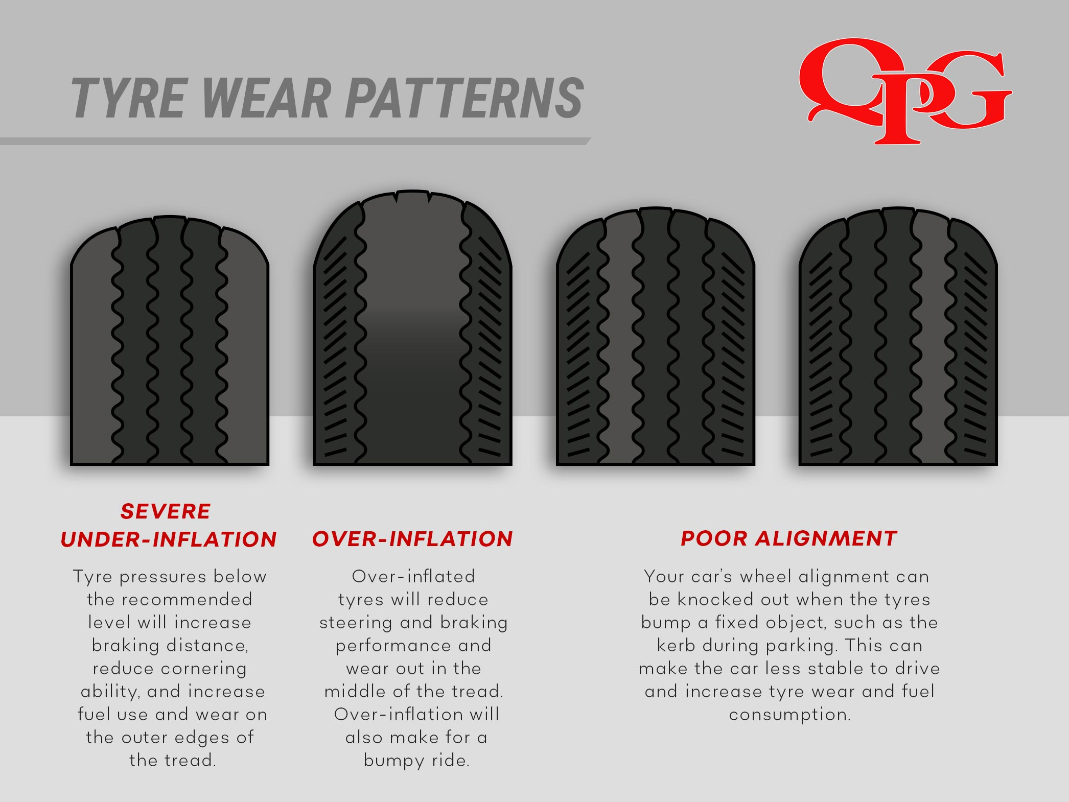 How to check your tyre pressure | RAC Drive